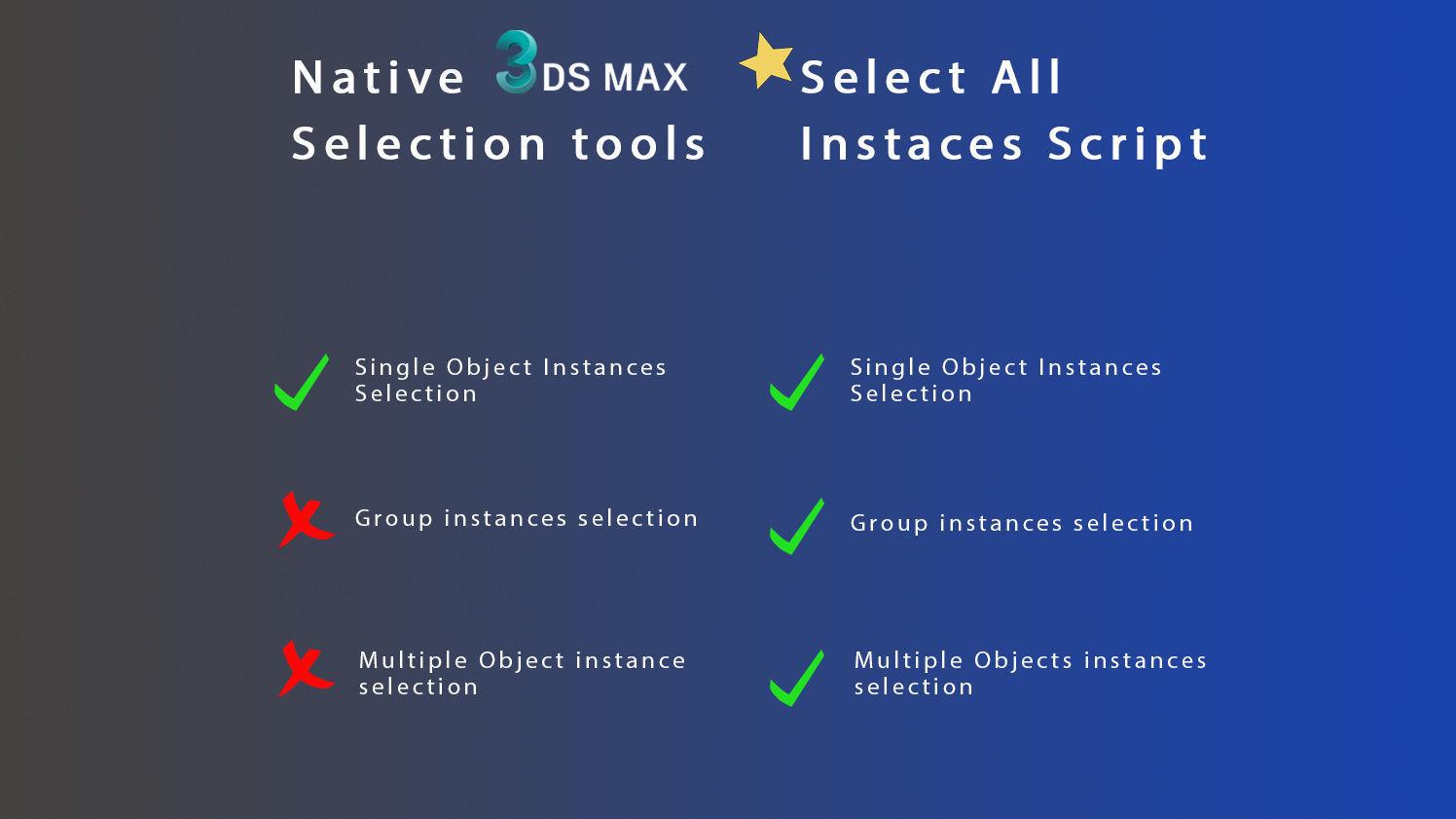 Select All Instances Script