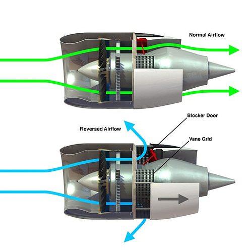 jet engine thrust reverser info-graphic 3d model 3ds lwo lw lws 1