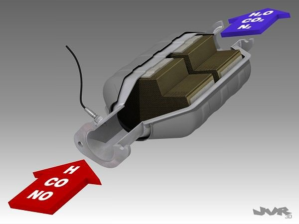 car exhaust catalytic converter 3d model max obj 3ds fbx mtl pdf 1