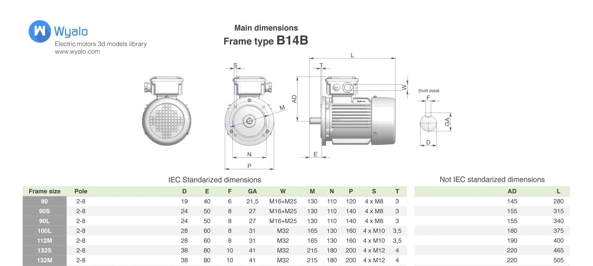 14 cad models electric motors iec b14 3d model dwg ipt Cad models