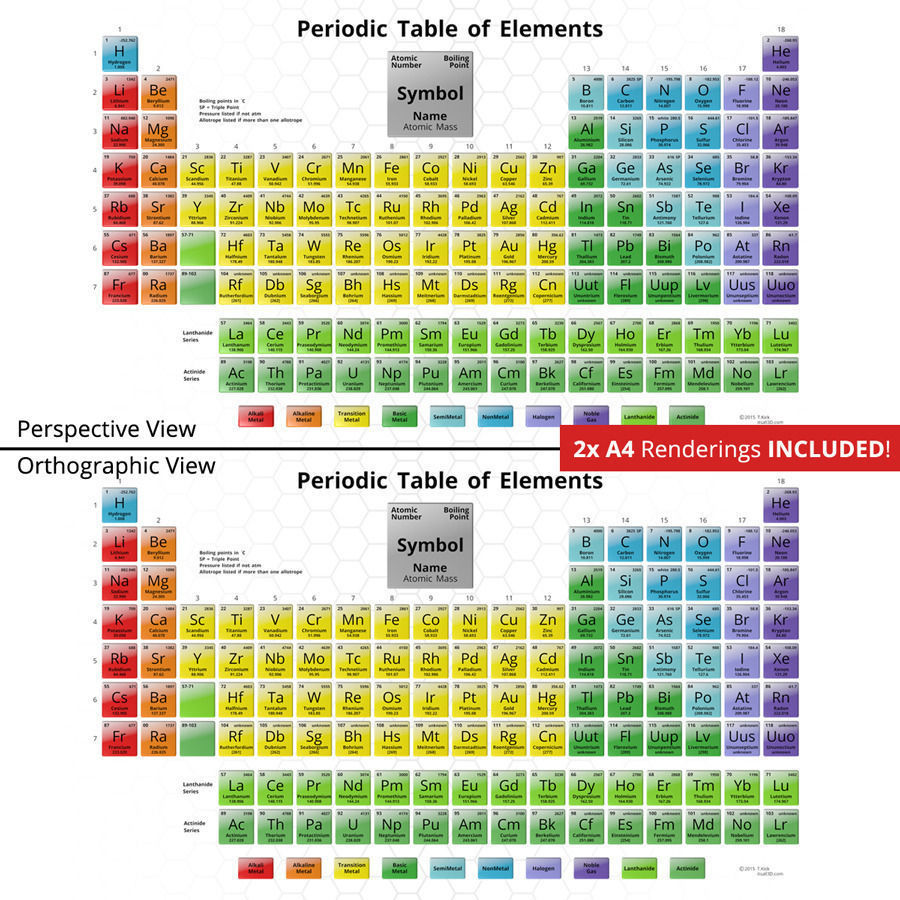 Low poly periodic table 3d animatable cgtrader periodic table 3d animatable 3d model max 1 gamestrikefo Images
