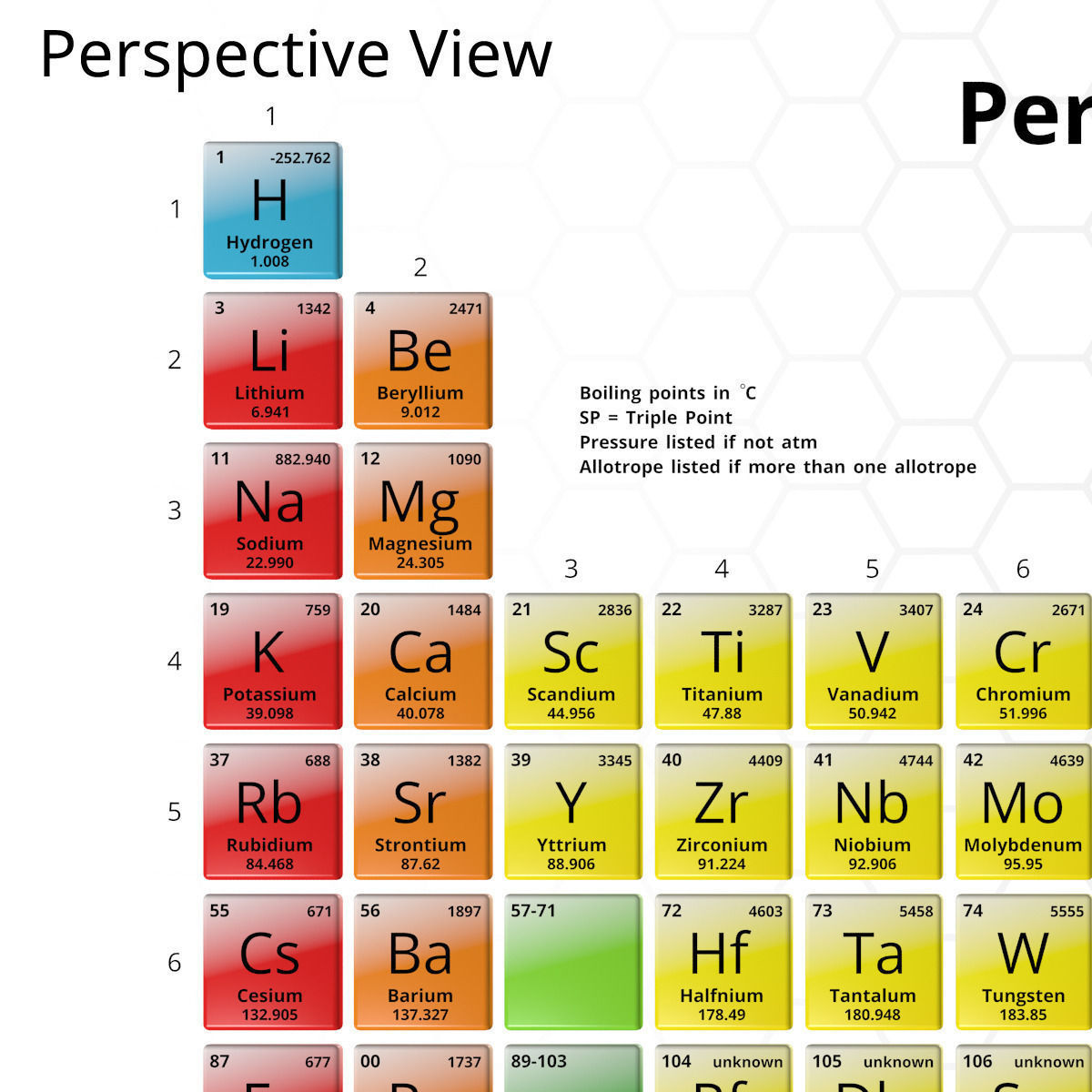 Low poly periodic table 3d animatable cgtrader periodic table 3d animatable 3d model max 4 gamestrikefo Choice Image