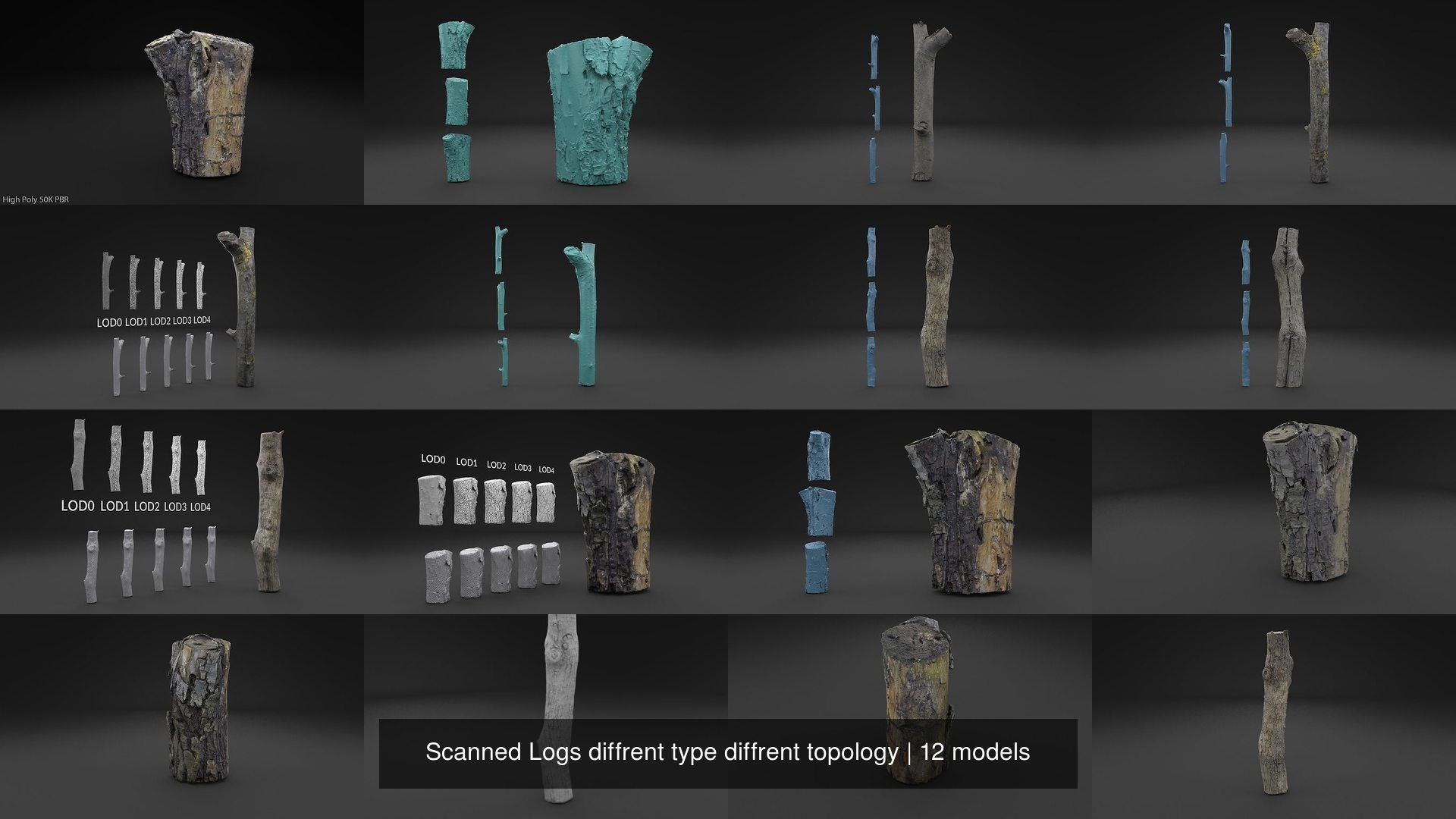 Scanned Logs diffrent type diffrent topology