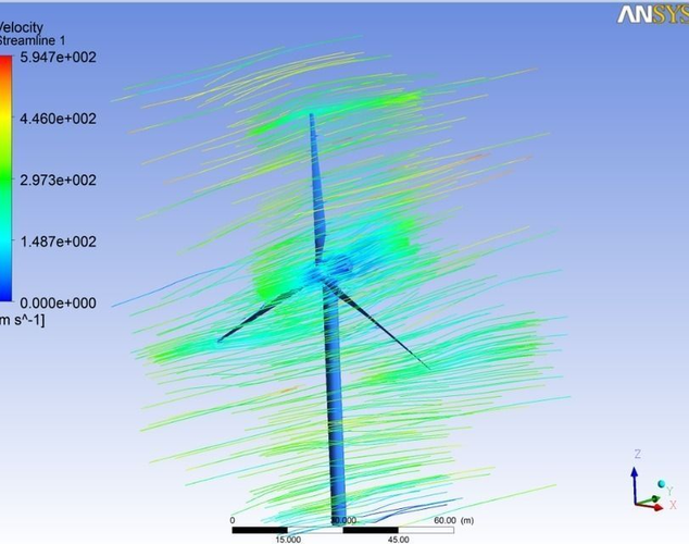 wind turbine simulation