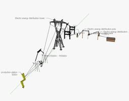 3D Mains electricity grid