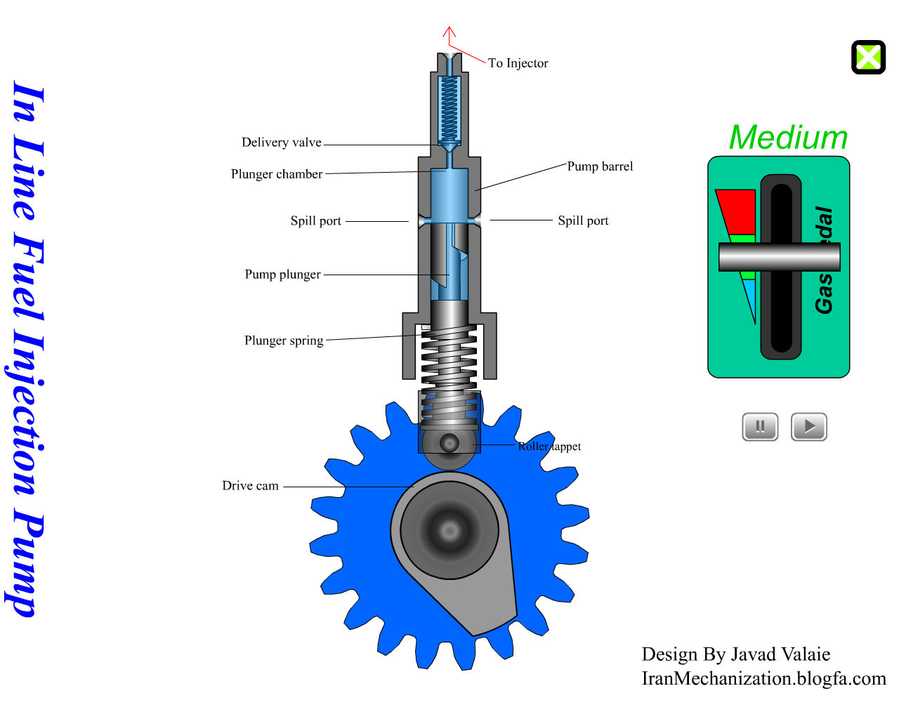 Inline Fuel Injection Pumps Related Keywords & Suggestions - Inline