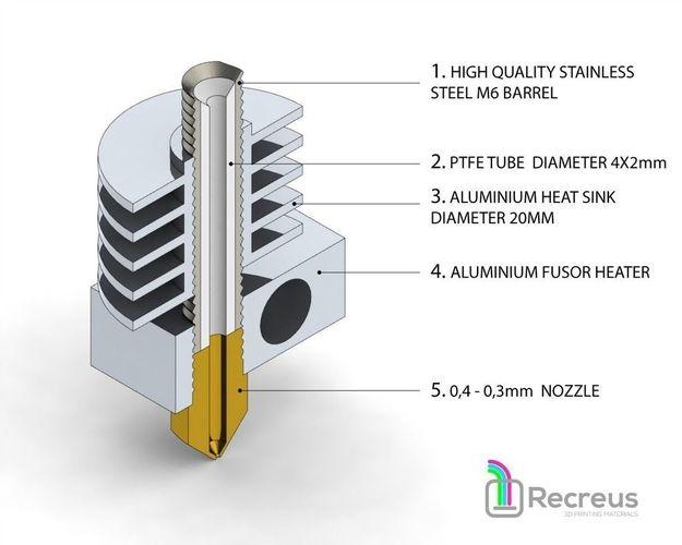 Recreus Hotend Free 3d Model 3d Printable Stl Cgtrader Com