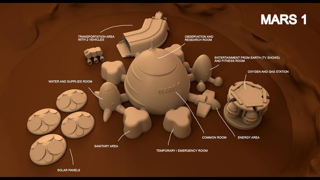 Mars Base Inside Victoria Crater Free 3d Model 3d
