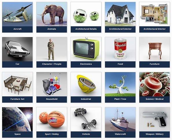 Category Navigation and 3D Printable Models 1